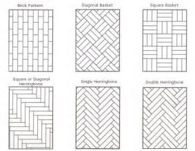 backsplash layout a guide to parquet floors patterns and more hadley court