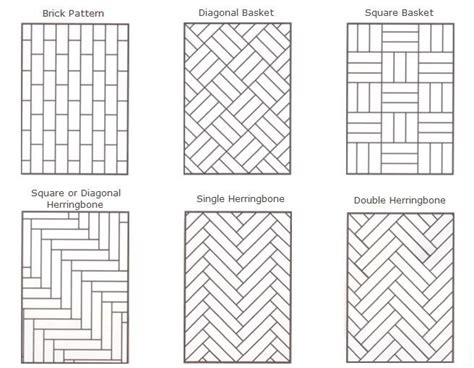 Tile Installation Patterns A Guide To Parquet Floors Patterns And More Hadley Court Style Patterns And Search