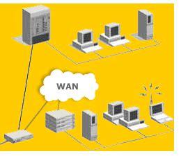 simple wan diagram wan photoyr bloguez