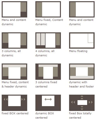 web design layout types let s build a grid