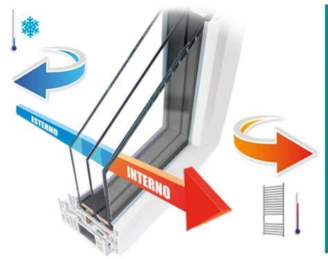 trasmittanza vetro ideal fenster isolamento termico invernale