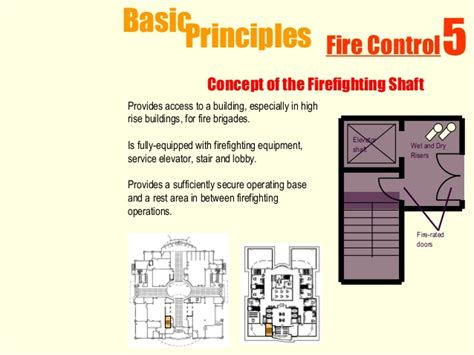 design guidelines on fire safety for buildings in malta 1 fire safety design principles