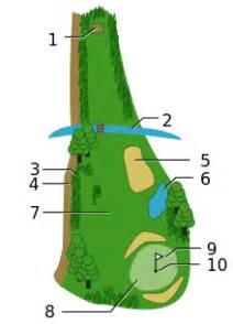 terrain de golf wikip 233 dia