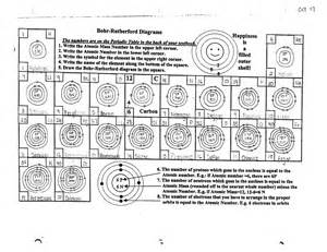 Bohr Model Worksheet Answer Key by Collection Of Bohr Model Worksheets Bluegreenish