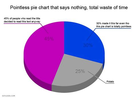 .53 best pie charts images on pinterest ha ha funny pics and funny