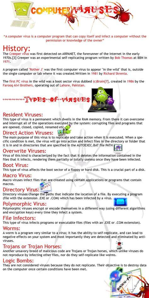 computers types of viruses