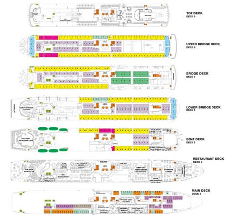 inspiration ship layout layout of carnival triumph circuit diagram maker