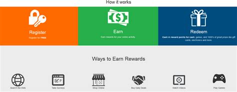 Free Gift Cards 2015 - earn free gift cards from amazon starbucks more with earning rewards surveys