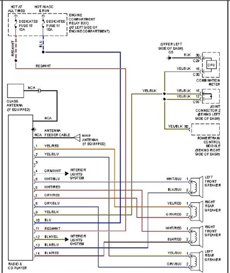 stereo wiring diagram for 2003 mitsubishi eclipse wiring