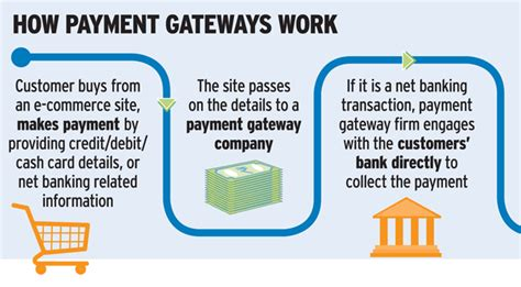 indiapay payment gateway powers online payments in india battle at the gate