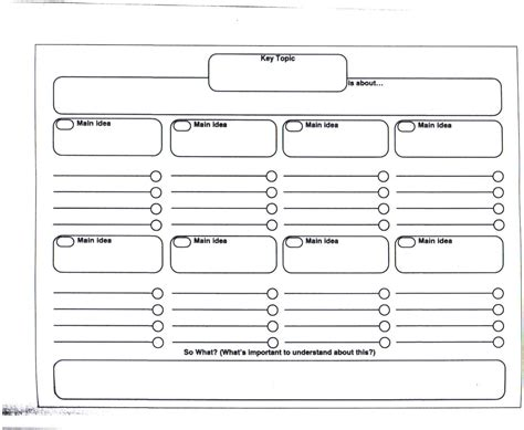 Vocabulary Enrichment In Narrative Essays by Graphic Organizer In The Classroom The