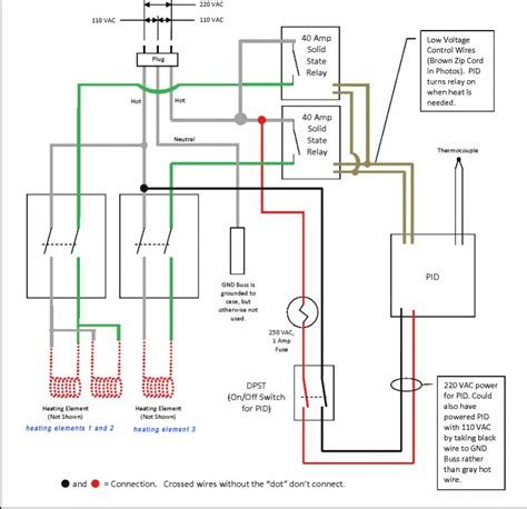 oven 240 volts 3 phase heating element wiring diagram
