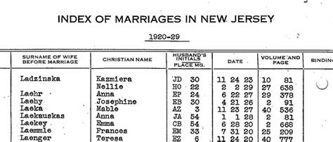 Free Records New Jersey Records Request 16 New Jersey Marriage Index 1901 2016 Reclaim The Records