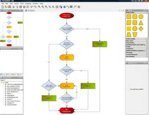 Home Plan Design Software Reviews drawing flow charts let s make robots