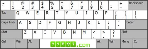 keyboard layout how to change how to change the keyboard layout in your server 99rdp