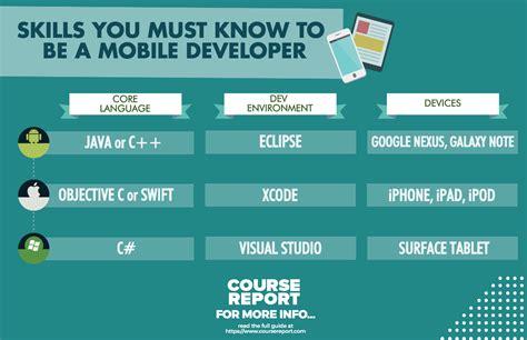 development mobile ultimate guide to mobile development bootcs
