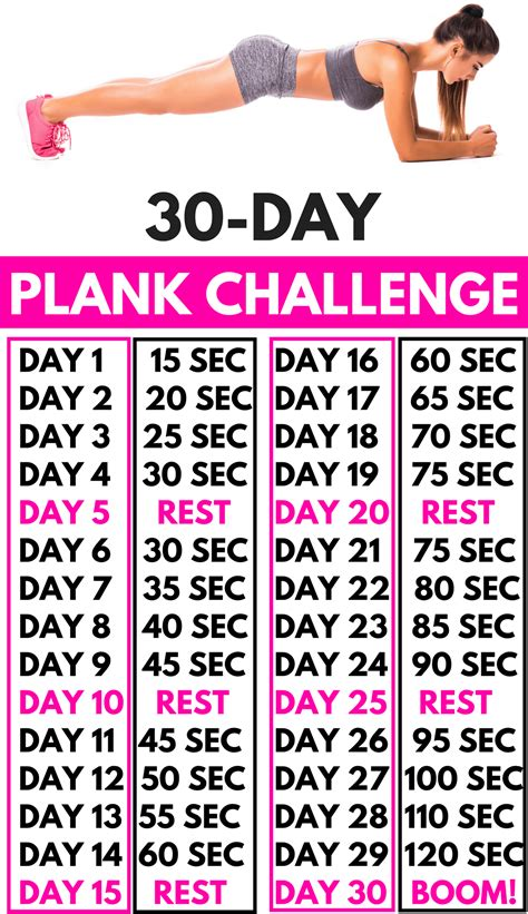 Galerry plank challenge for beginners printable