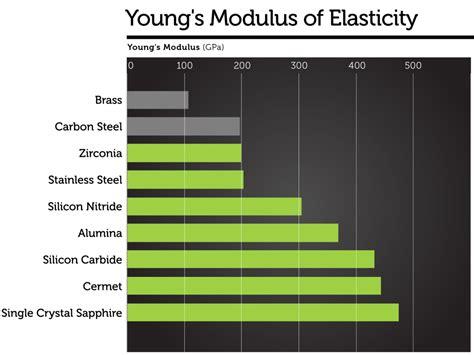 modular home values modular home values top 10 modular kitchen accessories