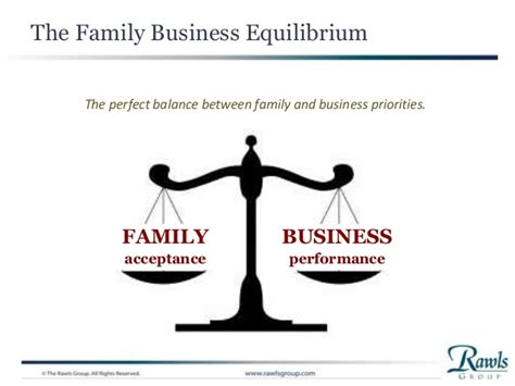 What Is Mba In Family Business by Family Business Succession Planning Best Practices