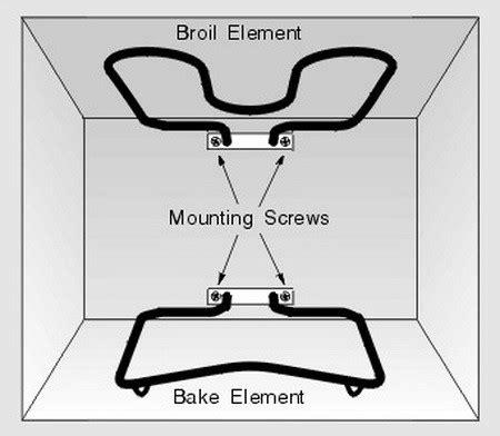 turser wiring diagram wiring diagram wiring