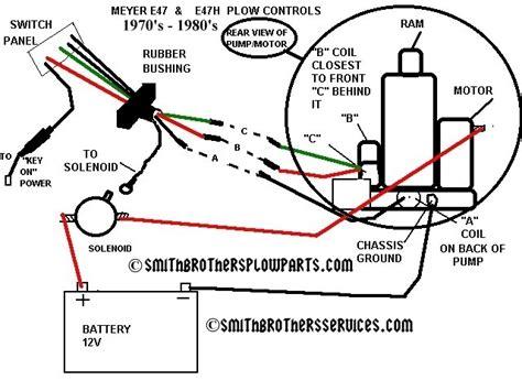 snow plow light wiring schematic snowplowing