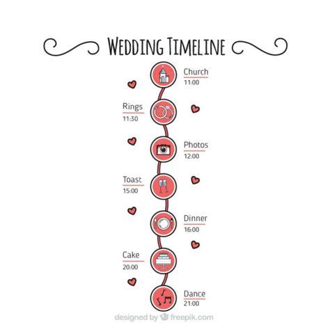 Hochzeitseinladung Timeline by Gezeichnet Hochzeit Timeline Der Premium