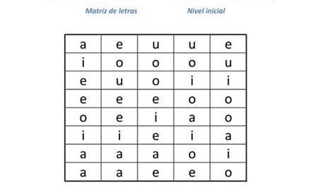 manipulativo did 225 ctico para aprender las vocales y las letra e vocales y abecedario para nios vocales letra