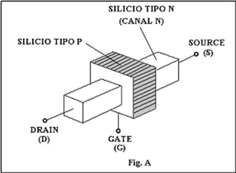 transistor j fet canal n j 300 transistor j fet canal n j 300 28 images junction field effect transistor wikip 233 dia lot