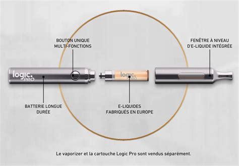 Bureaux De Tabac 224 Limoges Plein Ciel Cigarettes Cigarette Electronique Bureau De Tabac
