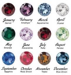 september birth color birthstones by month
