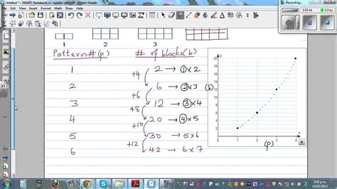 number pattern rule generator finding the rule of a quadratic pattern youtube