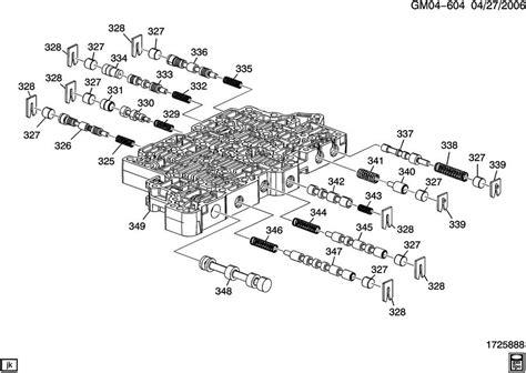 4t80e transmission diagram gm 4t80e automatic transmission diagram automatic