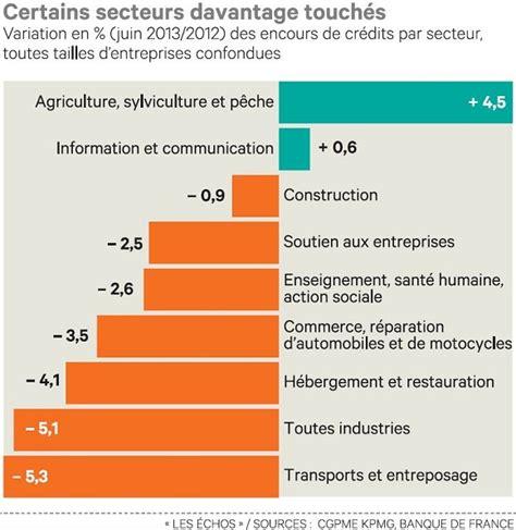 Credit Formation Chef Entreprise 2013 Cr 233 Dit Aux Entreprises Pourquoi Les Banques Sont Elles Frileuses Financement Les Echos