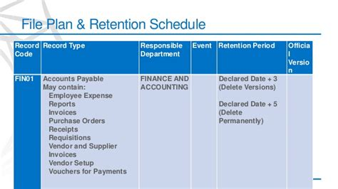 retention schedule template file plan template records management 28 images