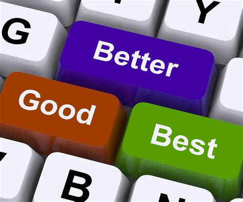 best better the of cornerstone ondemand s csb performance
