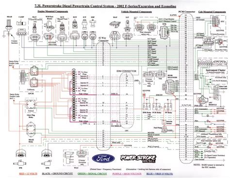 security system 2003 ford f series parking system 2002 ford e350 wiring best site wiring harness