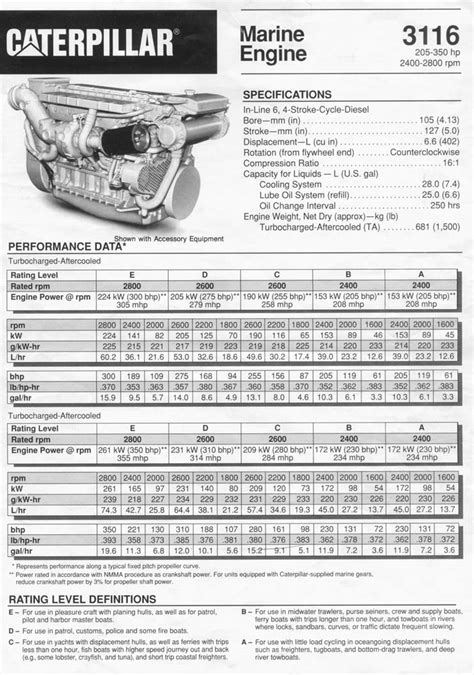 torque specifications cat 3116
