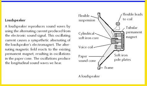 motor behavior exles electromagnetic induction is the principle of 28 images