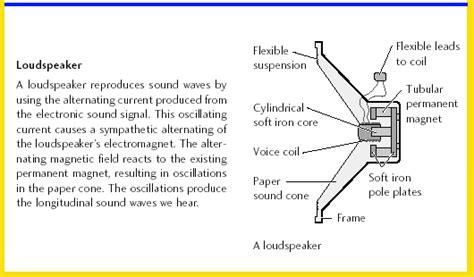 principle of electromagnetic induction pdf motor principle