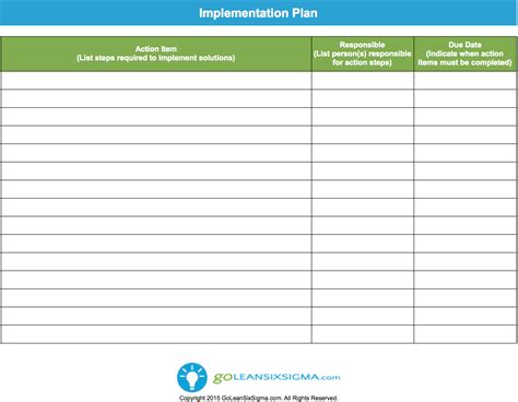 implementation plan sle template implementation plan goleansixsigma