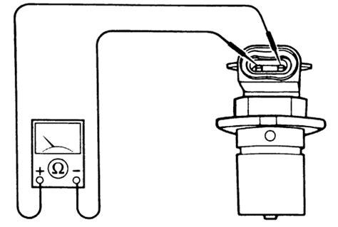 repair anti lock braking 1993 chevrolet g series g20 interior lighting repair guides anti lock brake system rear wheel anti lock brake system rabs autozone com