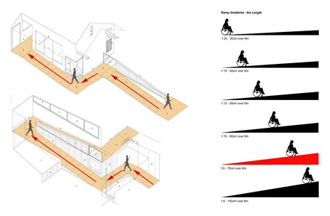 slope level rs slopes gradients inclines and levels the