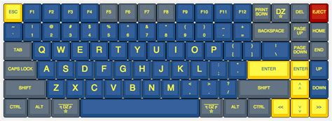 keyboard layout for new zealand post a picture of your ideal keyboard layout deskthority