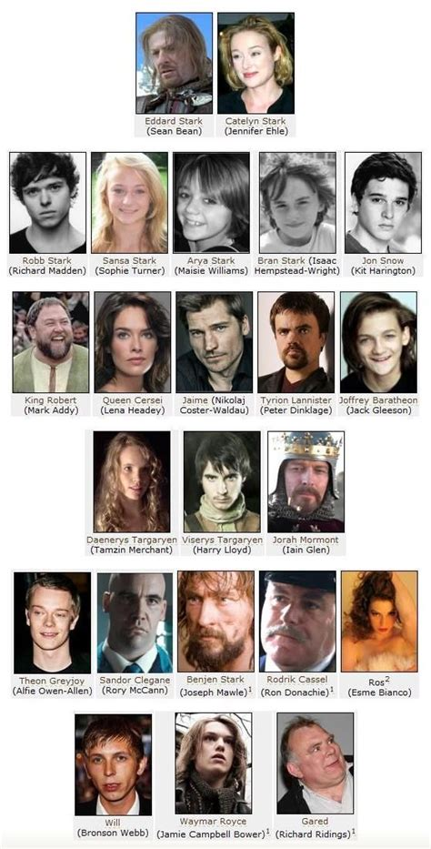 cast of game of thrones with pictures game of thrones full cast with photos game of thrones