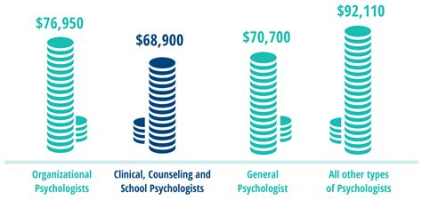 masters in clinical psychology clinical psychology overview facts about the