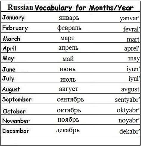 Russian Math Worksheets by Common Worksheets 187 Months Of The Year List Preschool