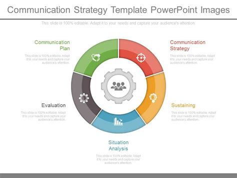communication plan template ppt communication strategy template powerpoint images