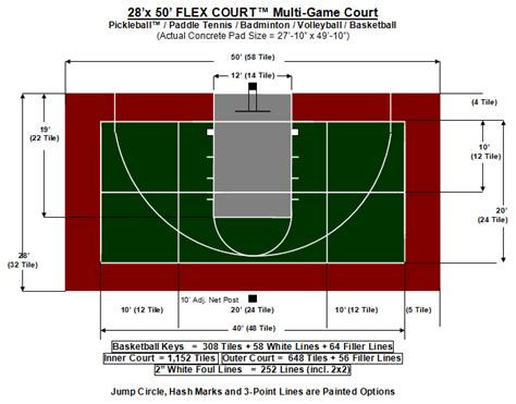 half basketball court dimensions house plans