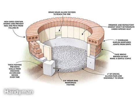how to build a brick firepit best 25 sunken pits ideas on in ground