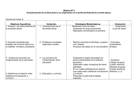 Modelo Y Diseño Curricular Dominicano programa de dise 227 177 o curricular 1